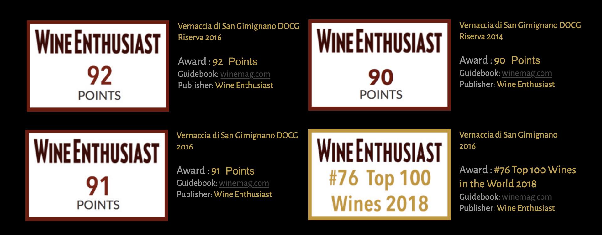 I Premi del nostro lavoro da parte di Wine Enthusiast